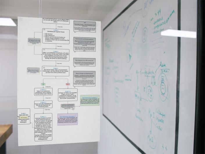 e-mail-marketing-strategie-segmentierung