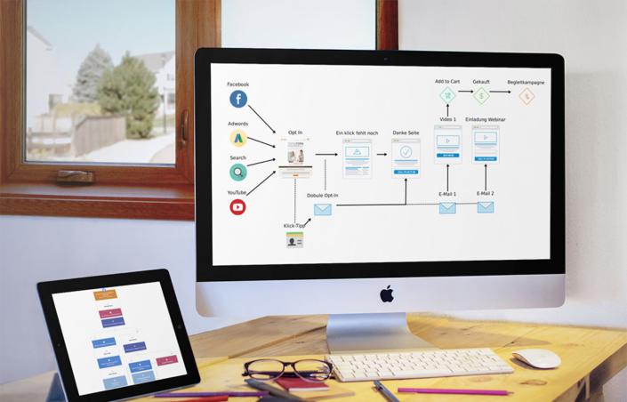marko-simic-marketing-automatisierung-planung